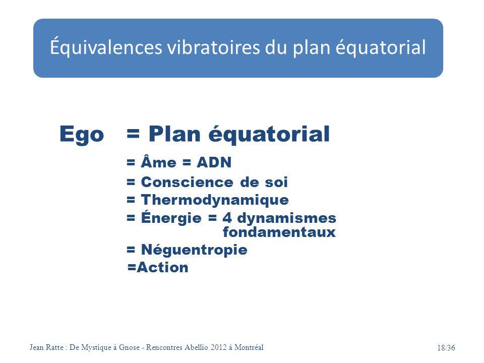 Équivalences vibratoires du plan équatorial