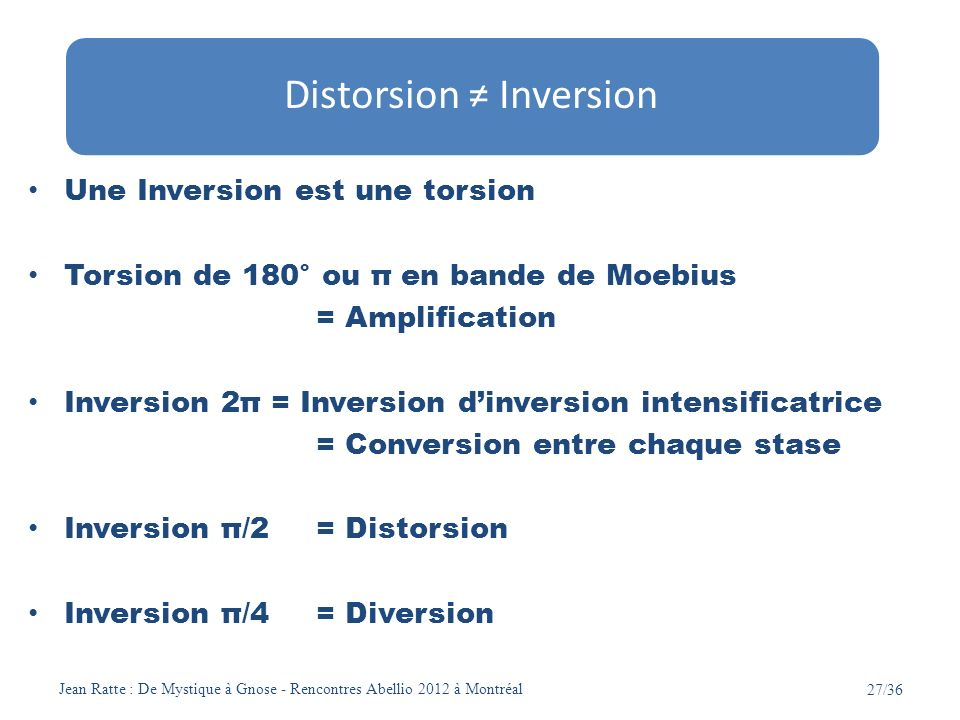 Distorsion ≠ Inversion