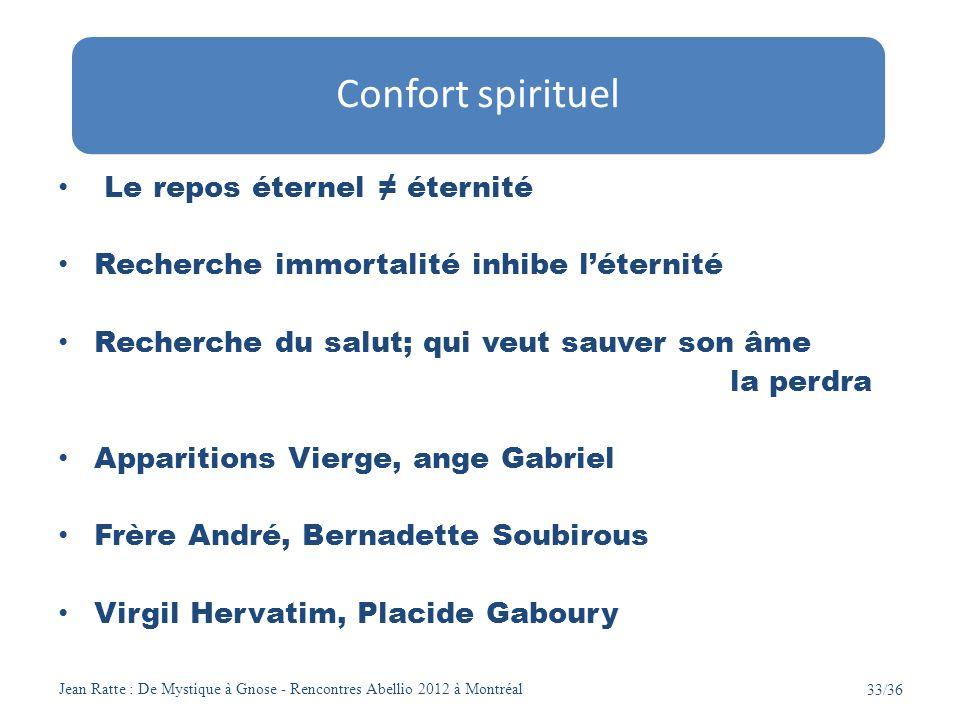 Confort spirituel Le repos éternel ≠ éternité