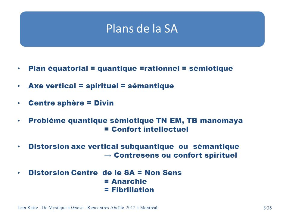 Plans de la SA Plan équatorial = quantique =rationnel = sémiotique