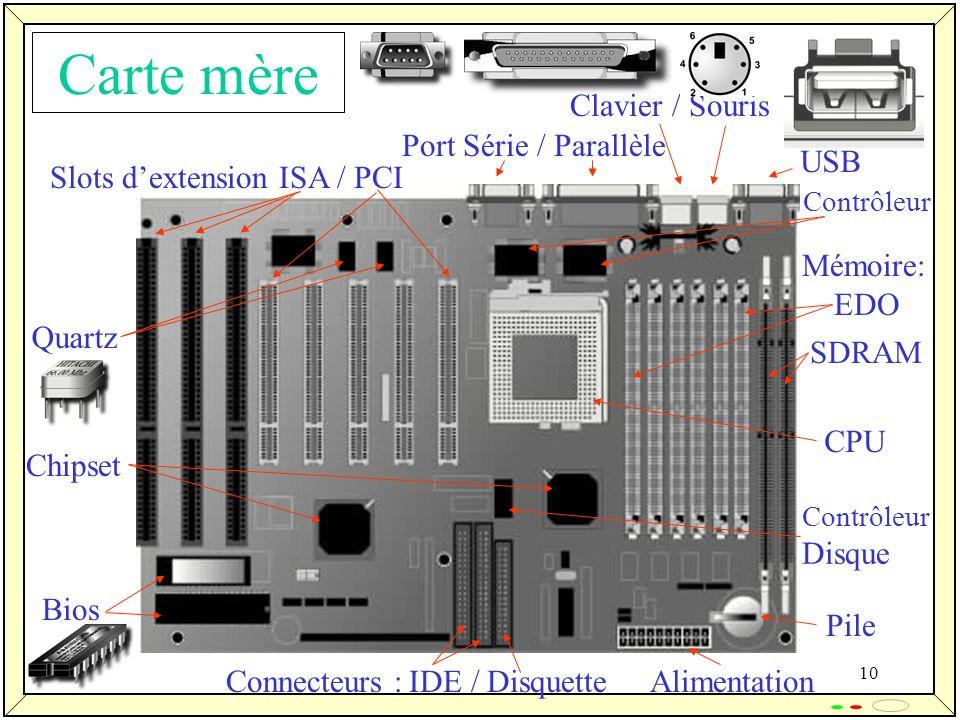 Carte mère Clavier / Souris Port Série / Parallèle USB