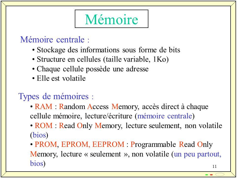 Mémoire Mémoire centrale : Types de mémoires :