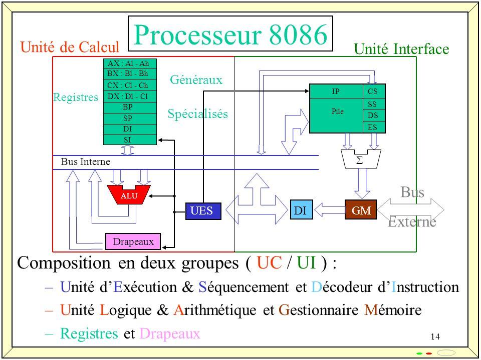 Processeur 8086 Composition en deux groupes ( UC / UI ) :