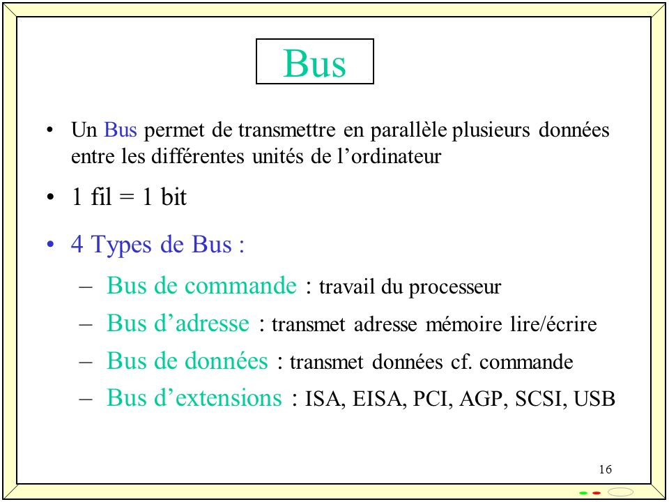 Bus 1 fil = 1 bit 4 Types de Bus :
