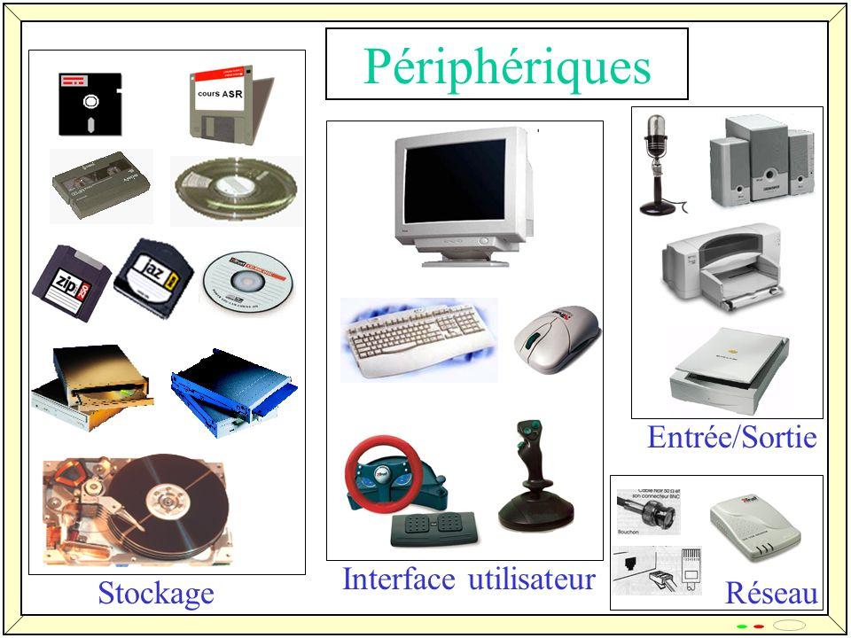 Périphériques Entrée/Sortie Interface utilisateur Stockage Réseau