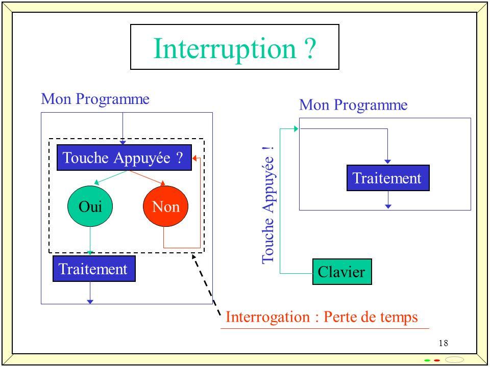 Interruption Mon Programme Mon Programme Touche Appuyée !