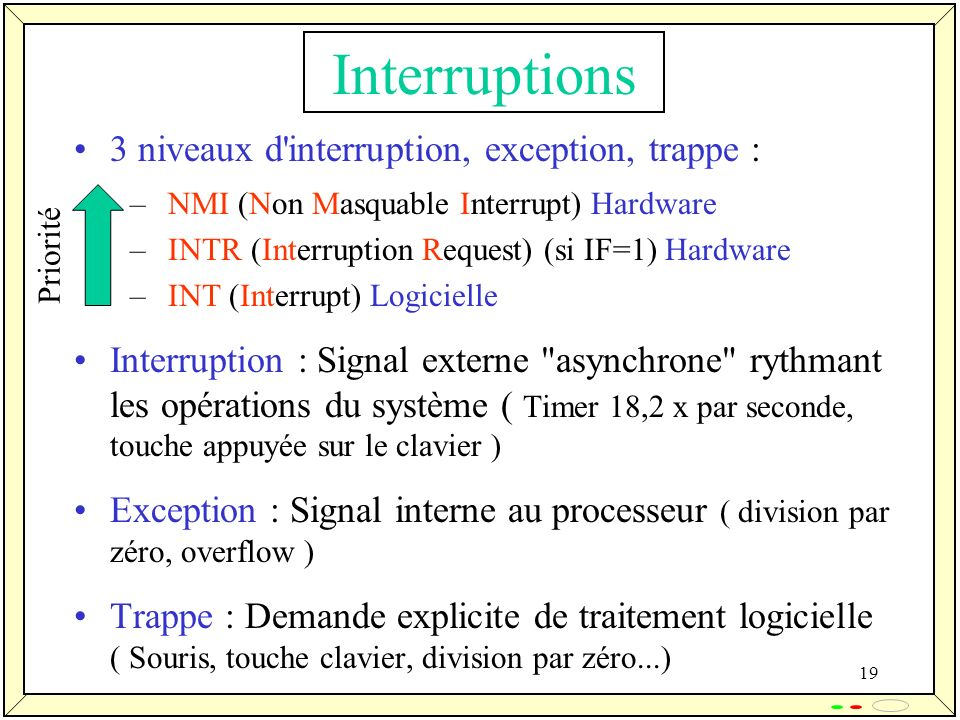 Interruptions 3 niveaux d interruption, exception, trappe :