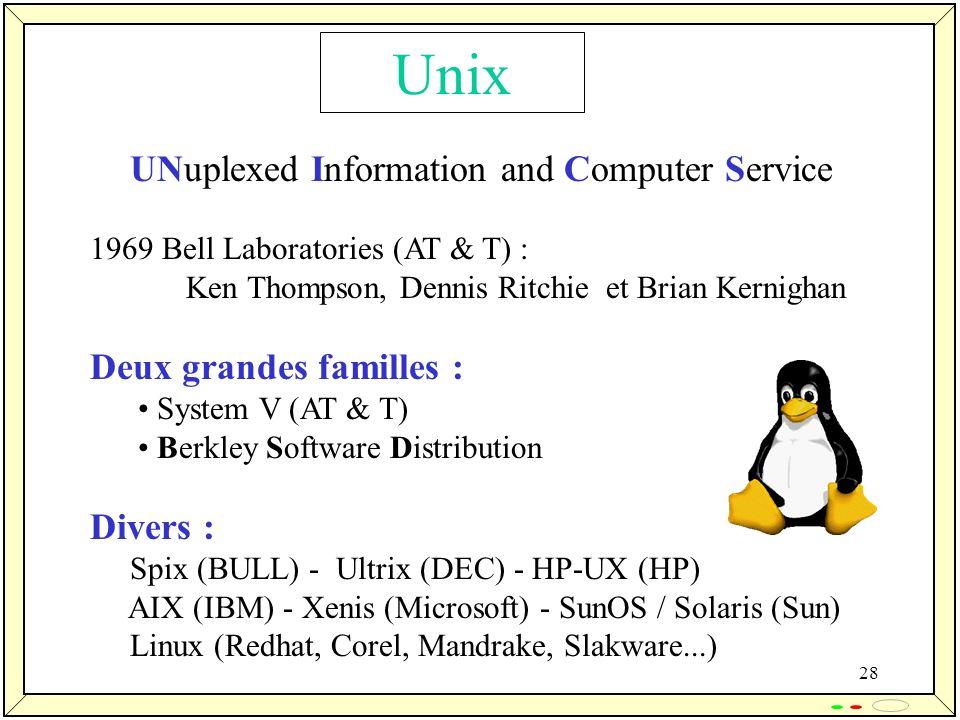 Unix Deux grandes familles : Divers :