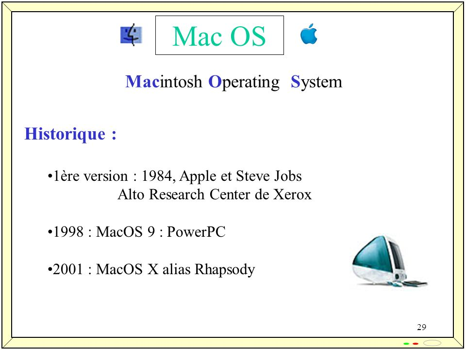 Mac OS Macintosh Operating System Historique :