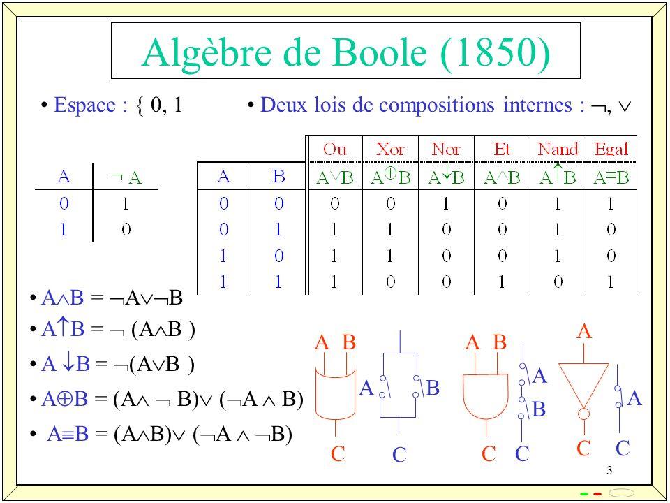 Algèbre de Boole (1850) Espace : { 0, 1 • Deux lois de compositions internes : ,  AB = AB. AB =  (AB )
