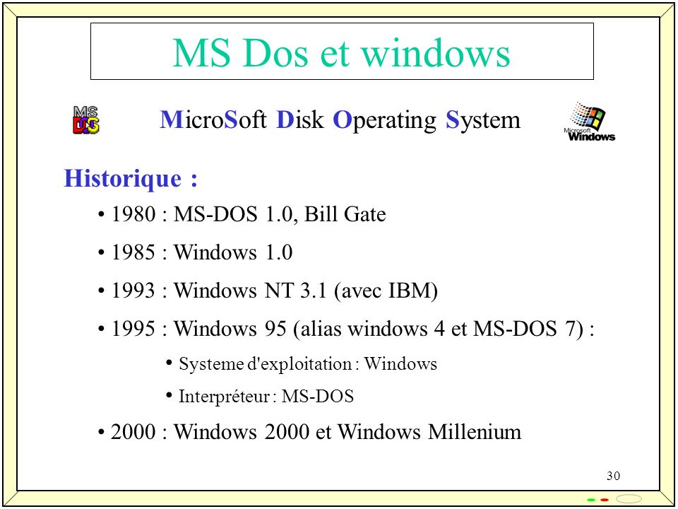 MS Dos et windows Historique : MicroSoft Disk Operating System