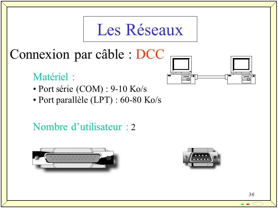 Les Réseaux Connexion par câble : DCC Matériel :