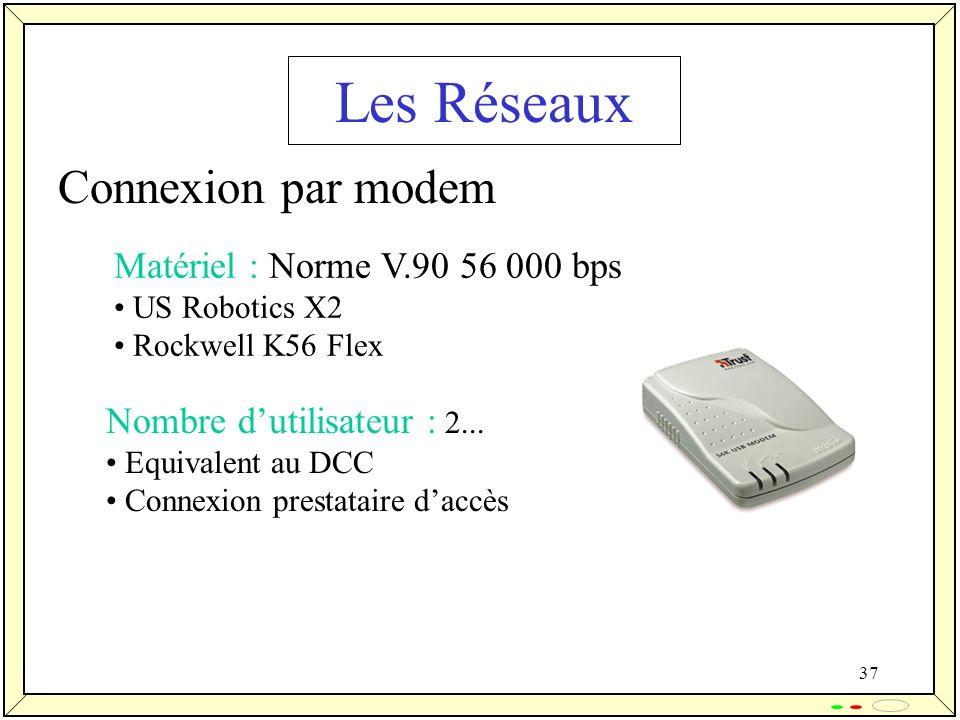Les Réseaux Connexion par modem Matériel : Norme V.90 56 000 bps