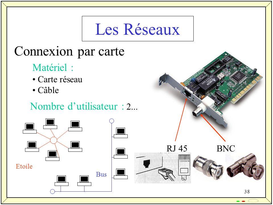 Les Réseaux Connexion par carte Matériel : Nombre d'utilisateur : 2...