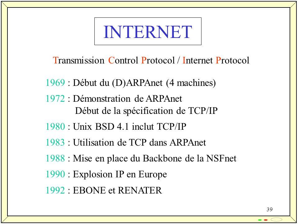 INTERNET Transmission Control Protocol / Internet Protocol
