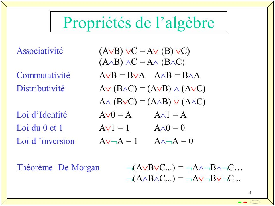 Propriétés de l'algèbre