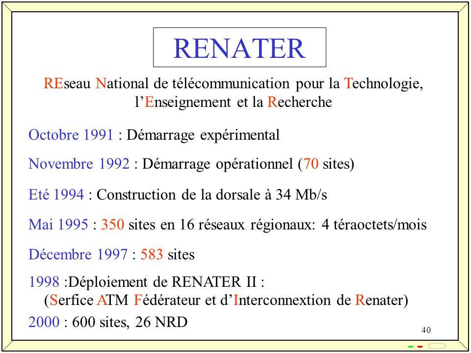 RENATER REseau National de télécommunication pour la Technologie, l'Enseignement et la Recherche. Octobre 1991 : Démarrage expérimental.