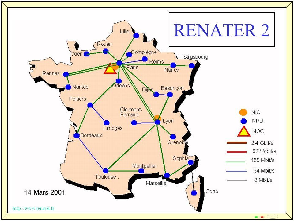 RENATER 2 http://www.renater.fr
