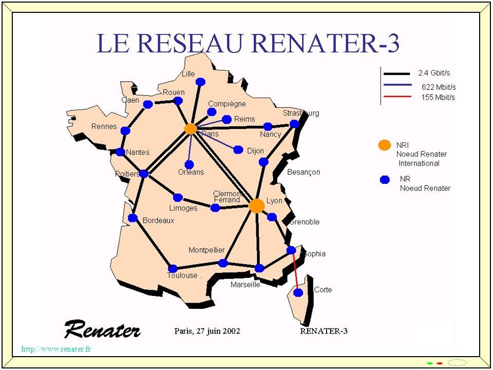 http://www.renater.fr