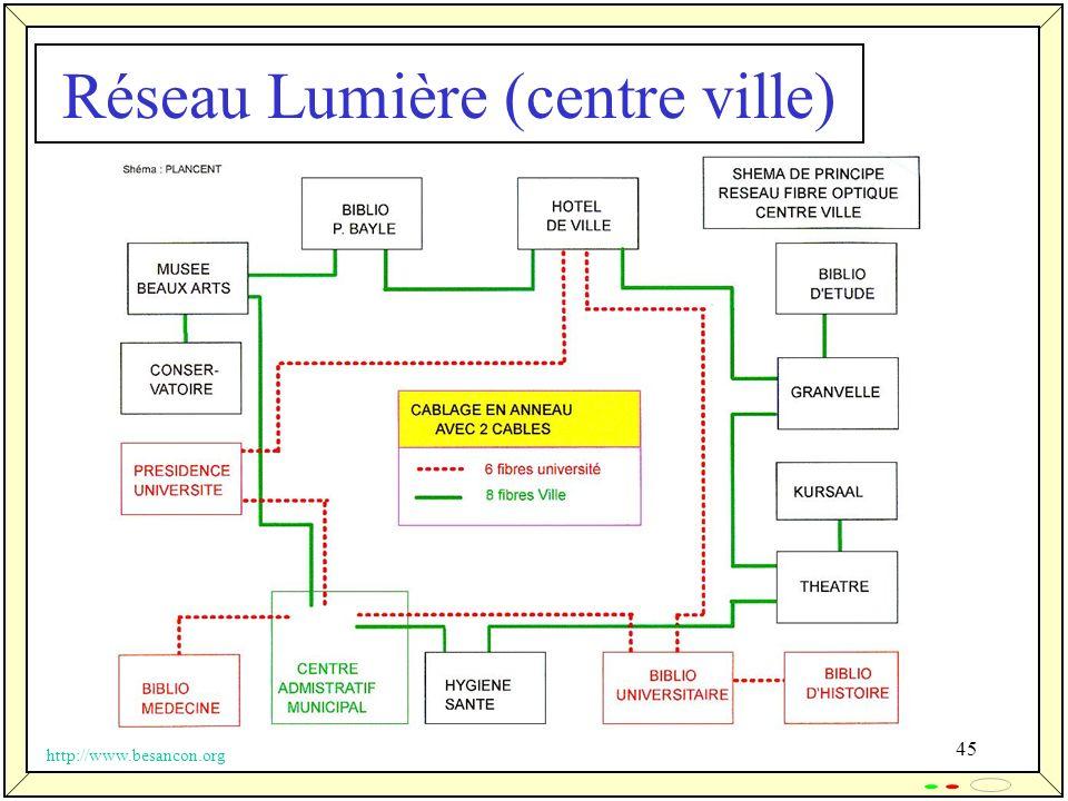 Réseau Lumière (centre ville)
