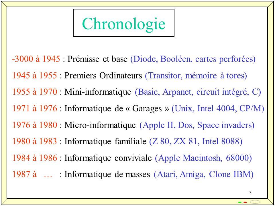 Chronologie -3000 à 1945 : Prémisse et base (Diode, Booléen, cartes perforées) 1945 à 1955 : Premiers Ordinateurs (Transitor, mémoire à tores)