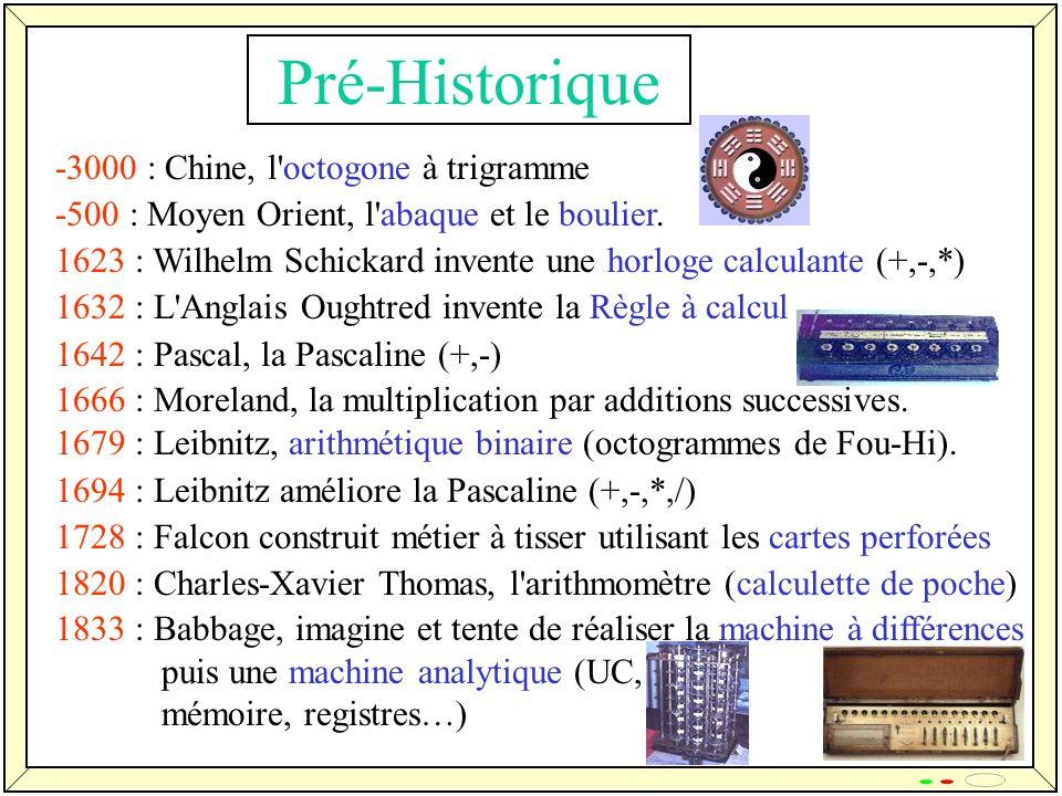 Pré-Historique -3000 : Chine, l octogone à trigramme
