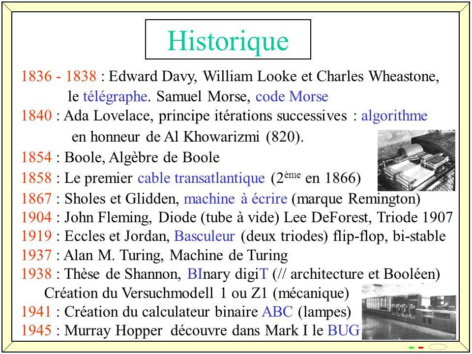 Historique 1836 - 1838 : Edward Davy, William Looke et Charles Wheastone, le télégraphe. Samuel Morse, code Morse.