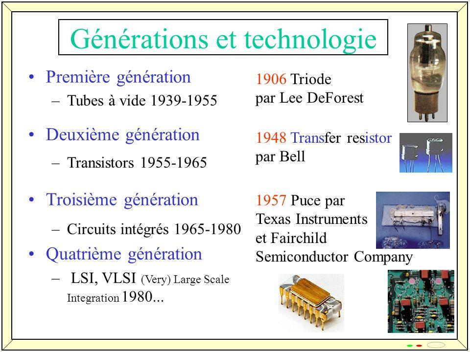 Générations et technologie