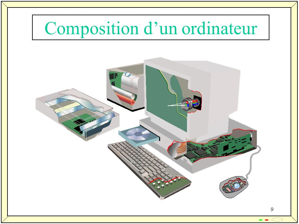 Composition d'un ordinateur