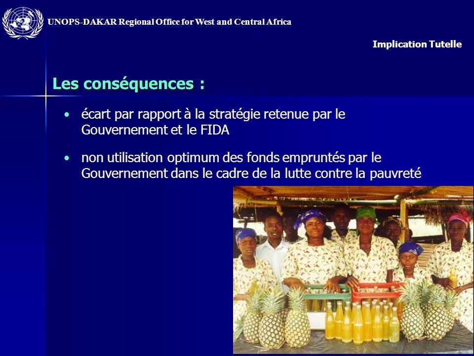 Implication Tutelle Les conséquences : écart par rapport à la stratégie retenue par le Gouvernement et le FIDA.