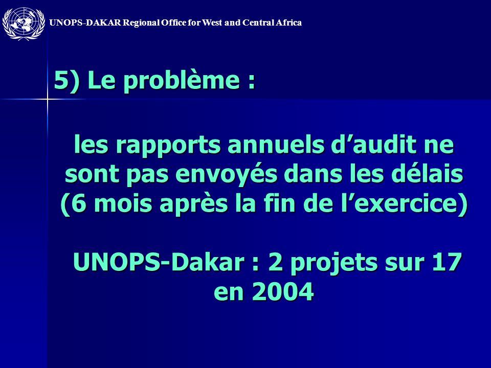 5) Le problème :