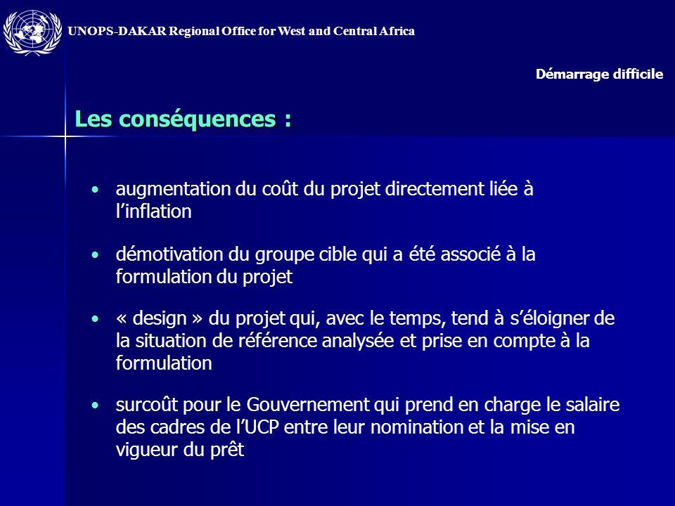 Démarrage difficile Les conséquences : augmentation du coût du projet directement liée à l'inflation.