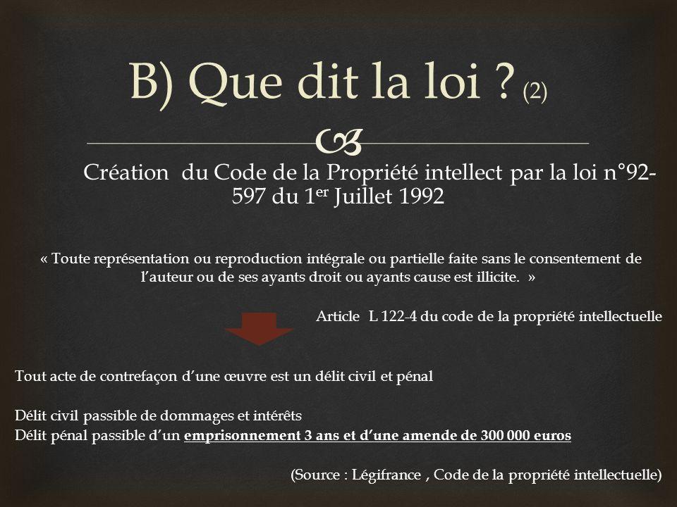 B) Que dit la loi (2) Création du Code de la Propriété intellect par la loi n°92-597 du 1er Juillet 1992.