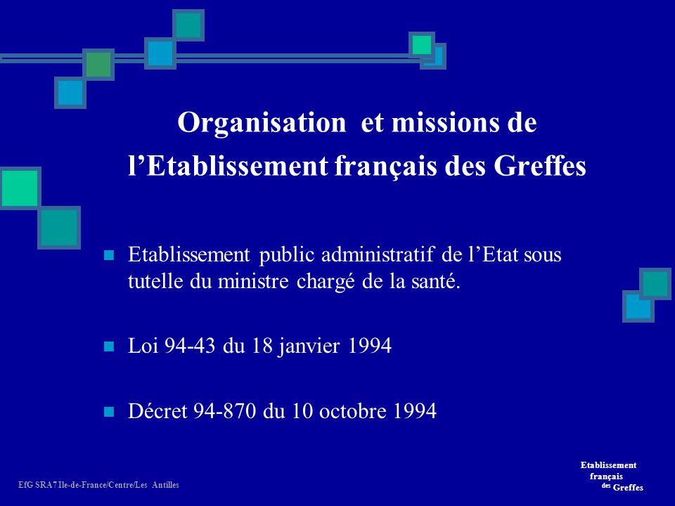 Organisation et missions de l'Etablissement français des Greffes