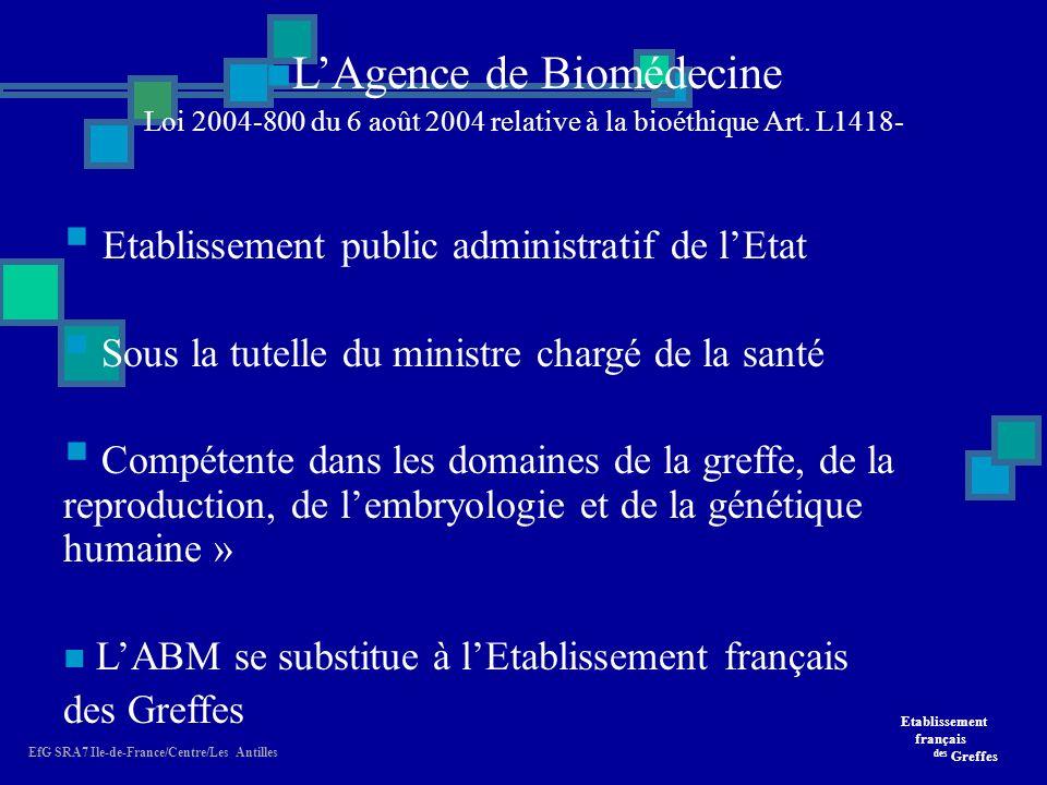 L'Agence de Biomédecine