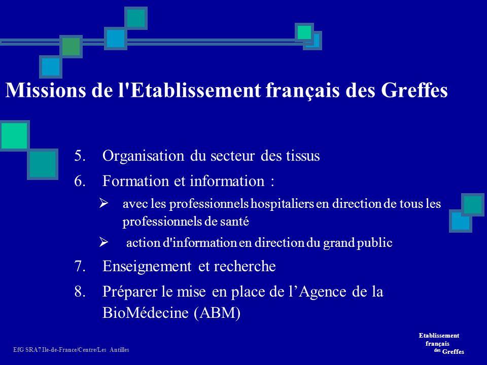 Missions de l Etablissement français des Greffes