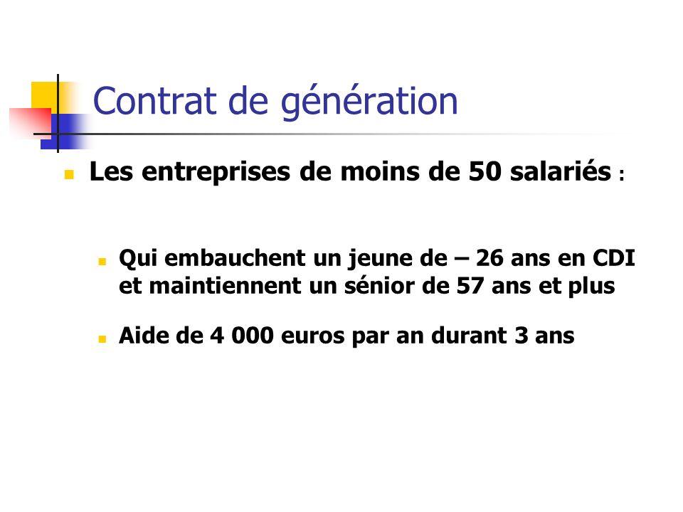 Contrat de génération Les entreprises de moins de 50 salariés :