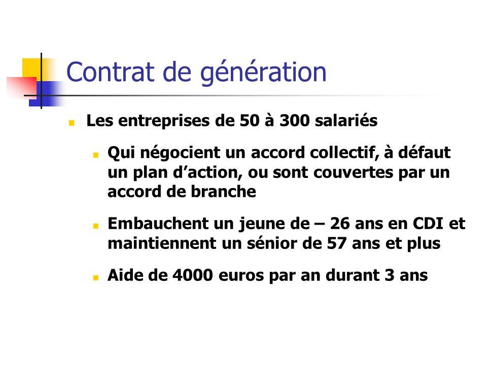 Contrat de génération Les entreprises de 50 à 300 salariés
