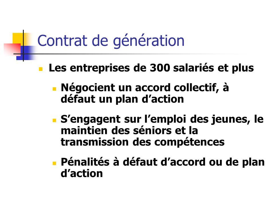 Contrat de génération Les entreprises de 300 salariés et plus
