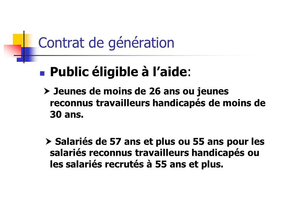 Contrat de génération Public éligible à l'aide: