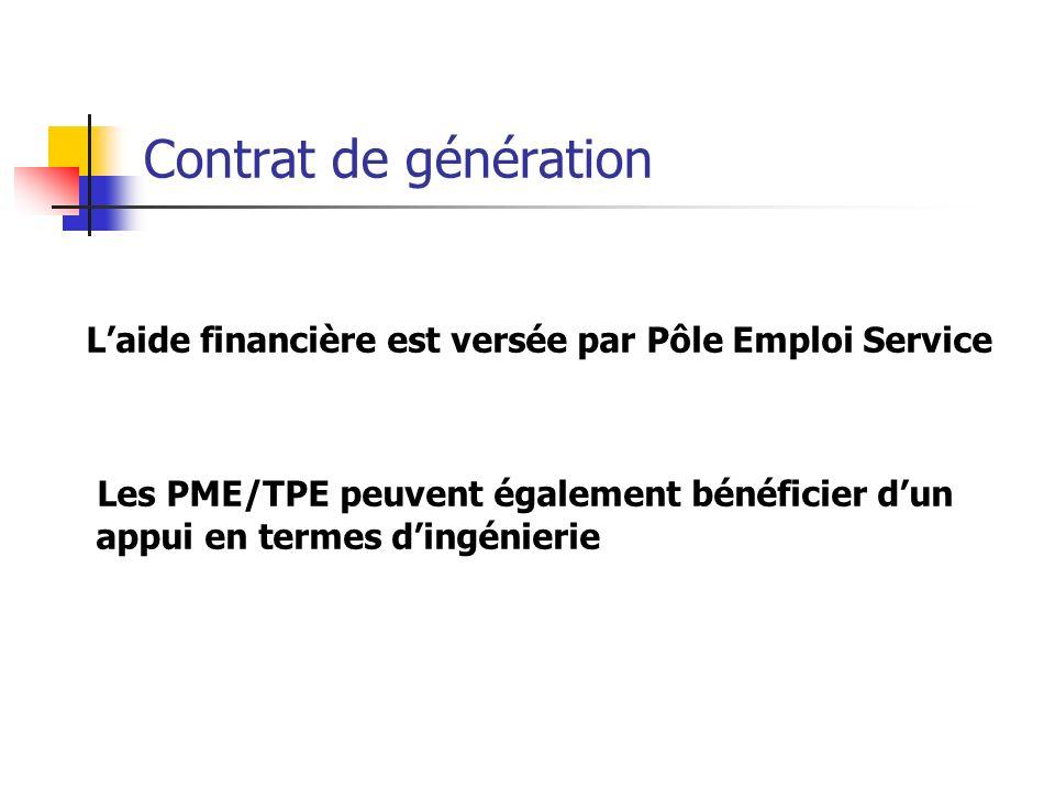 Contrat de générationL'aide financière est versée par Pôle Emploi Service.