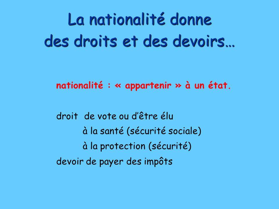La nationalit donne des droits et des devoirs ppt video online t l charger - Mur privatif droit et devoir ...