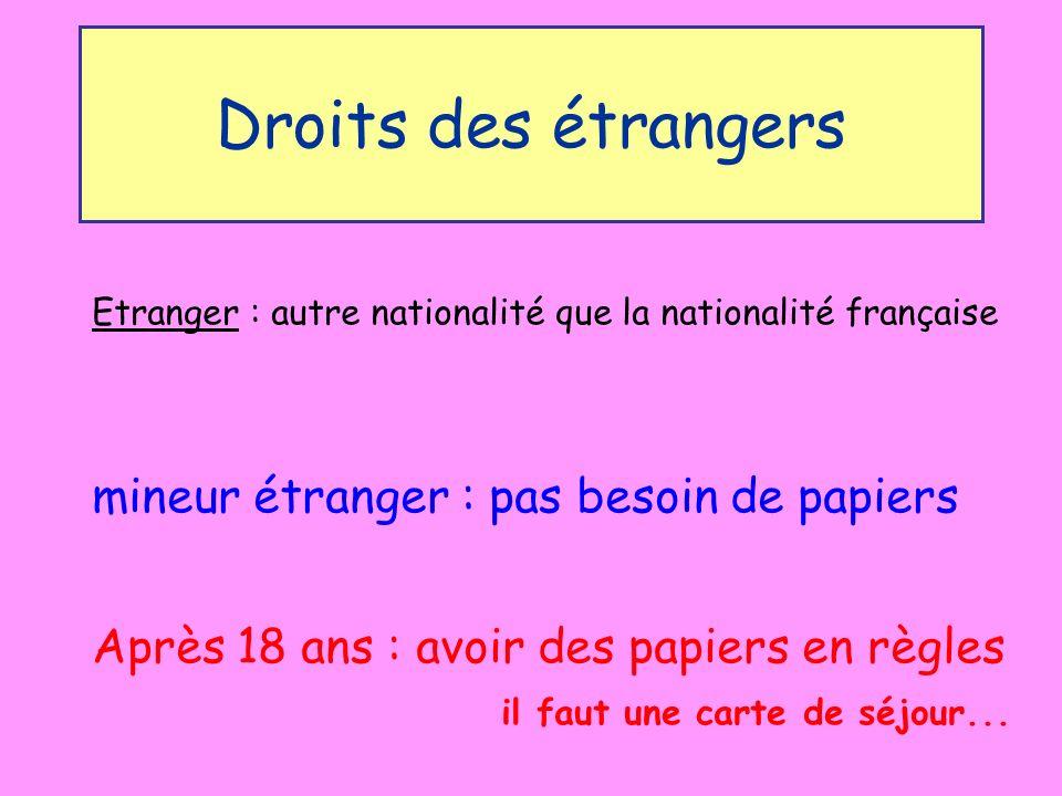 Droits des étrangers mineur étranger : pas besoin de papiers