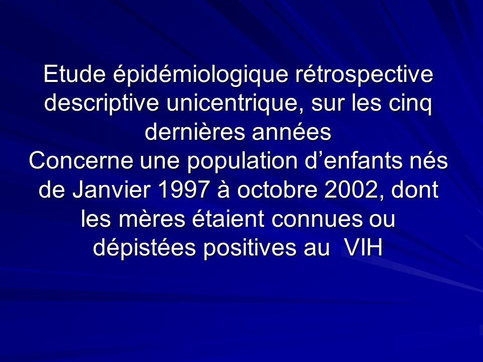Etude épidémiologique rétrospective descriptive unicentrique, sur les cinq dernières années Concerne une population d'enfants nés de Janvier 1997 à octobre 2002, dont les mères étaient connues ou dépistées positives au VIH
