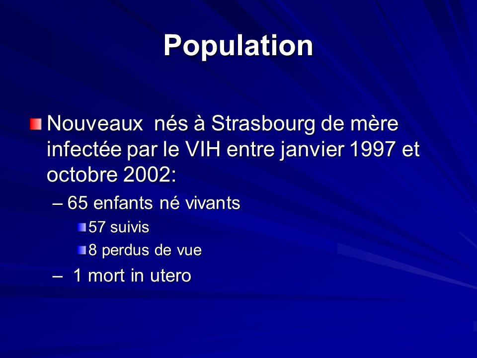 Population Nouveaux nés à Strasbourg de mère infectée par le VIH entre janvier 1997 et octobre 2002: