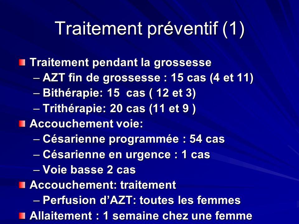 Traitement préventif (1)