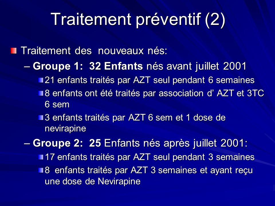 Traitement préventif (2)