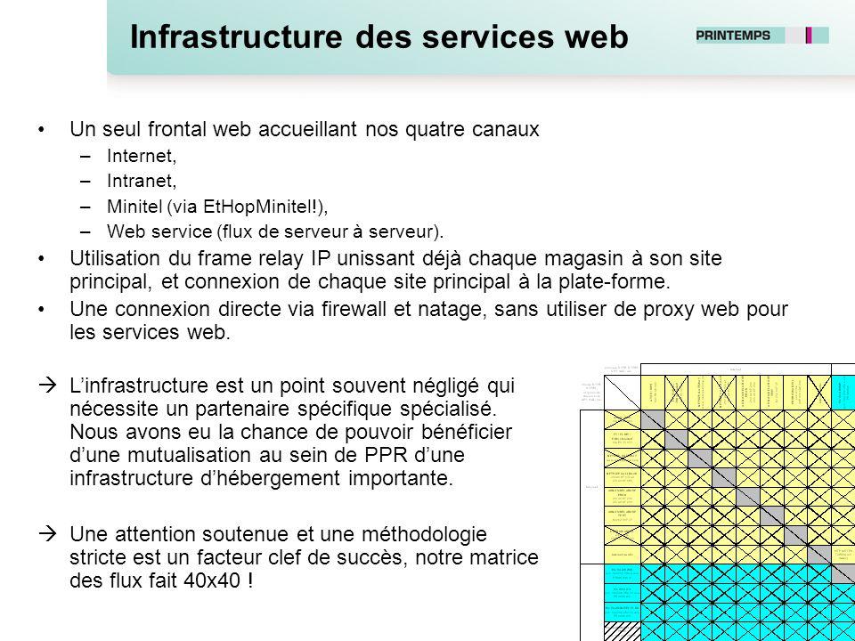 Infrastructure des services web