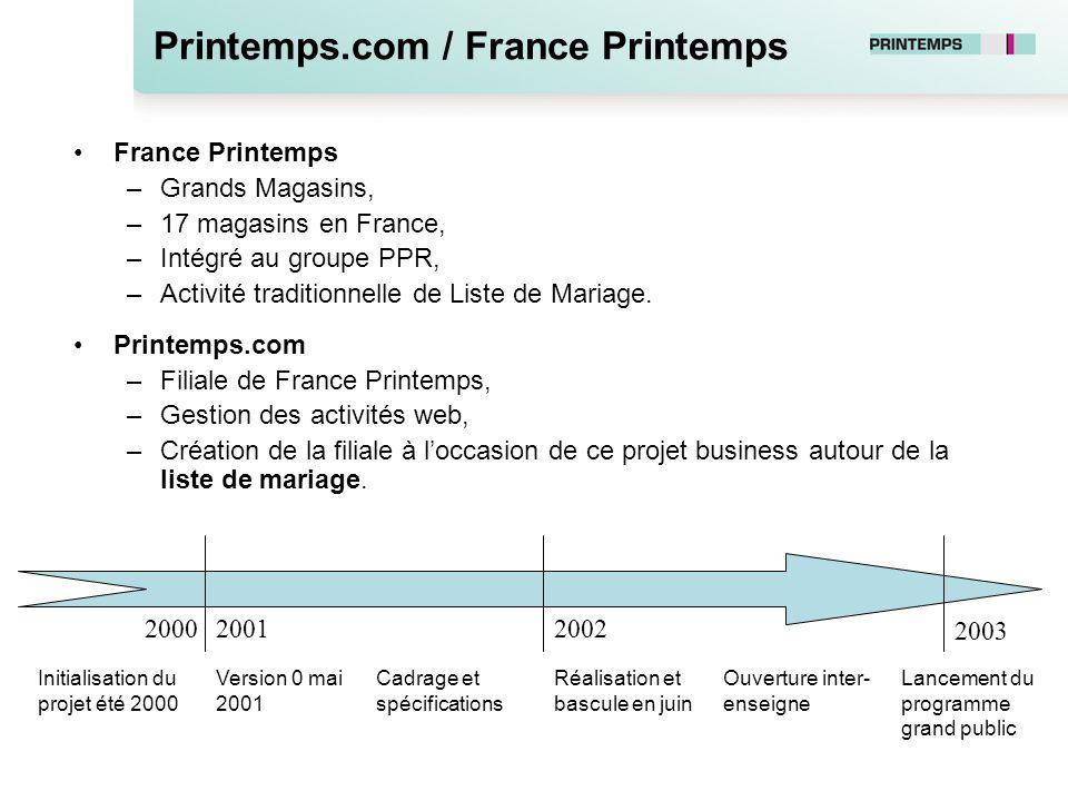 Printemps.com / France Printemps