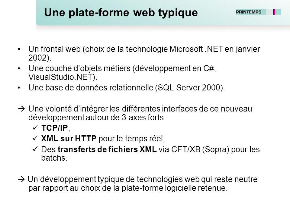 Une plate-forme web typique